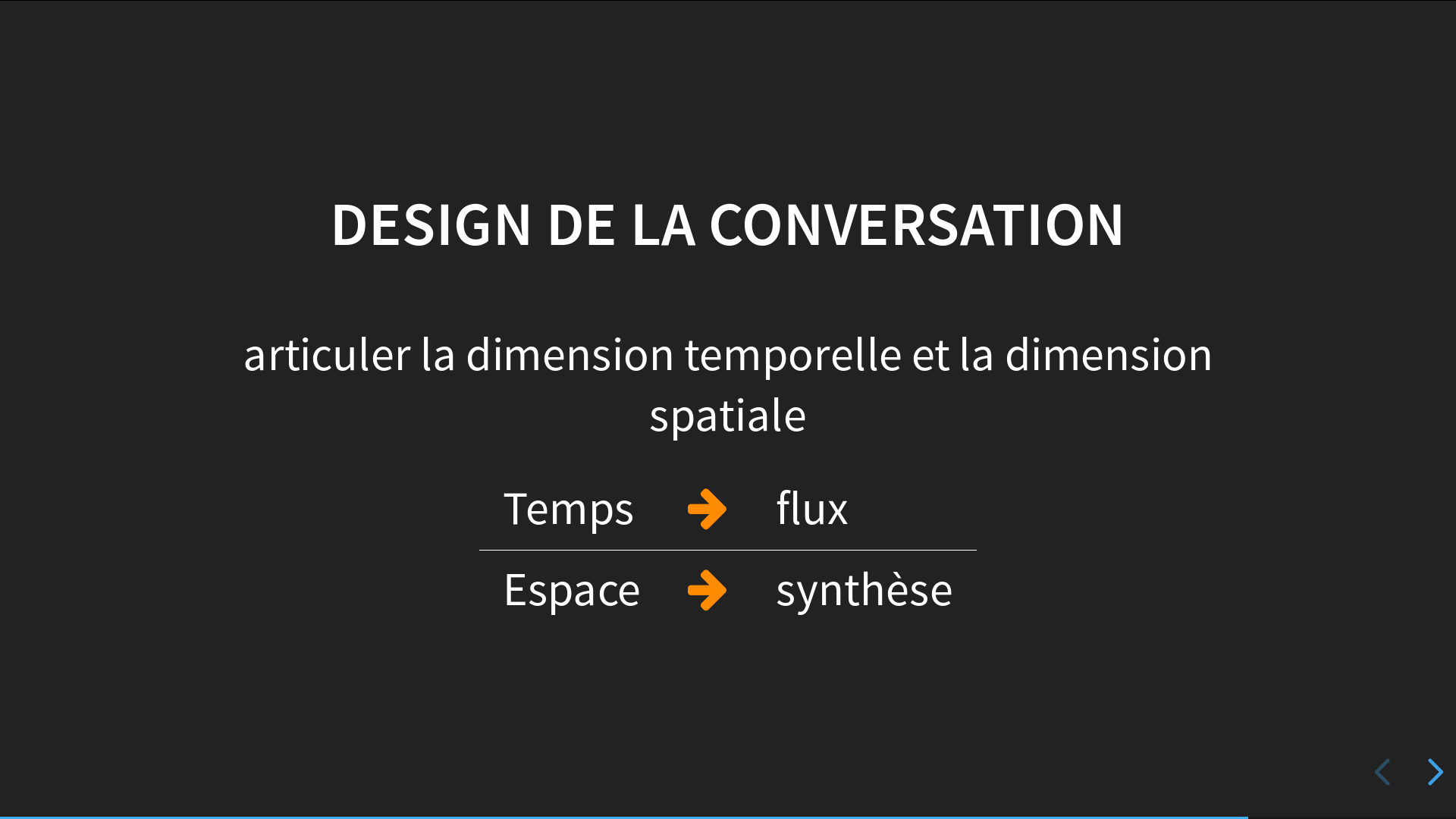 Slide7 - Design de la conversation